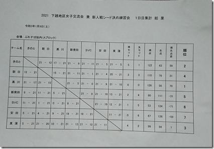 _20210109_192810